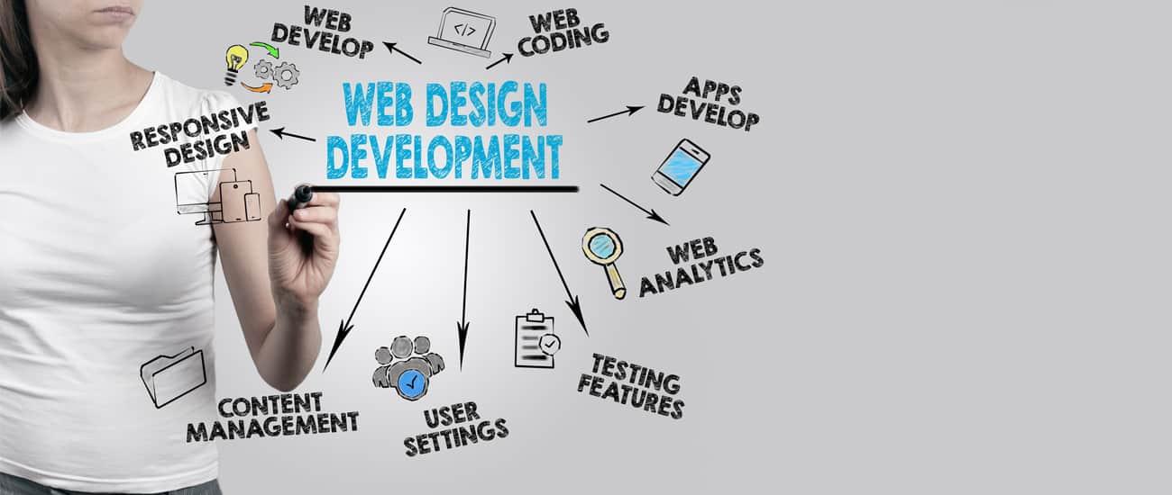 Web designing companies in USA, Best web Designing